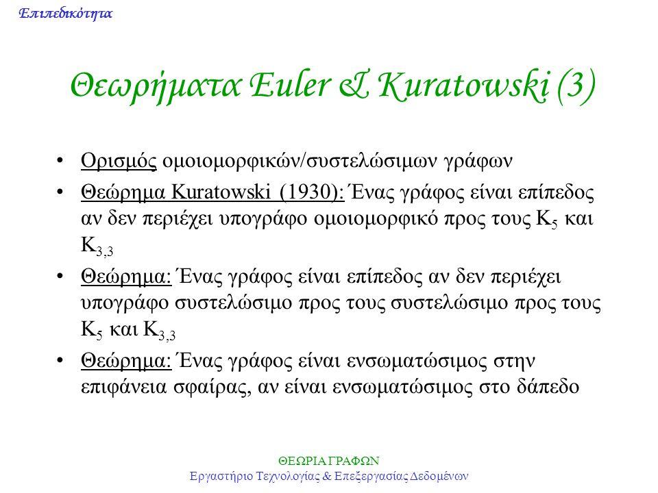 Επιπεδικότητα ΘΕΩΡΙΑ ΓΡΑΦΩΝ Εργαστήριο Τεχνολογίας & Επεξεργασίας Δεδομένων Θεωρήματα Euler & Kuratowski (3) Ορισμός ομοιομορφικών/συστελώσιμων γράφων