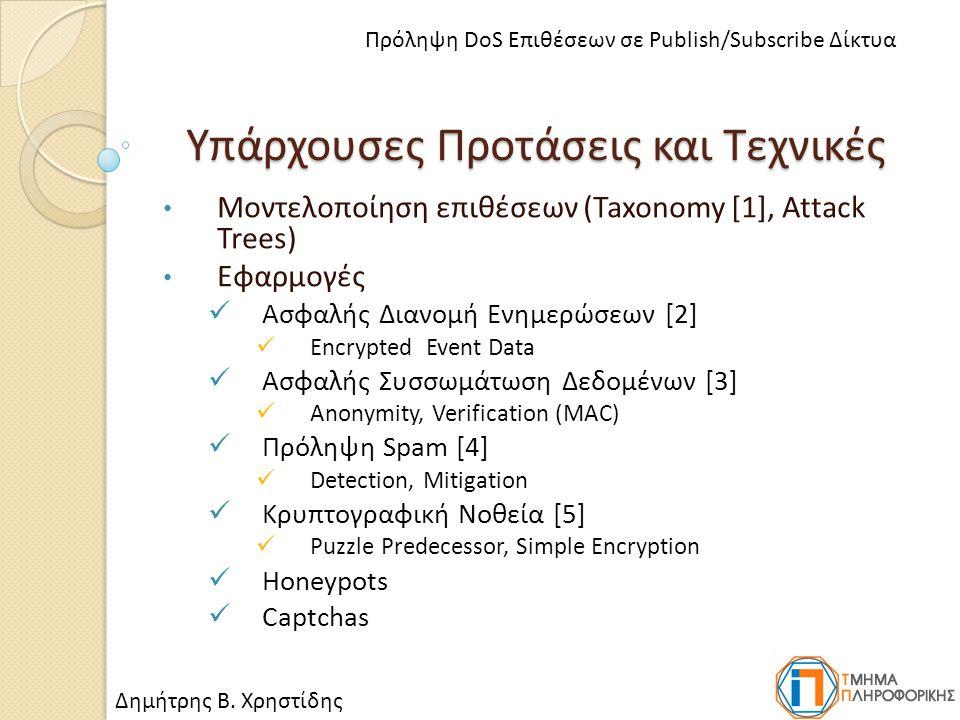 Υπάρχουσες Προτάσεις και Τεχνικές Μοντελοποίηση επιθέσεων (Taxonomy [1], Attack Trees) Εφαρμογές Ασφαλής Διανομή Ενημερώσεων [2] Encrypted Event Data Ασφαλής Συσσωμάτωση Δεδομένων [3] Anonymity, Verification (MAC) Πρόληψη Spam [4] Detection, Mitigation Κρυπτογραφική Νοθεία [5] Puzzle Predecessor, Simple Encryption Honeypots Captchas Δημήτρης Β.