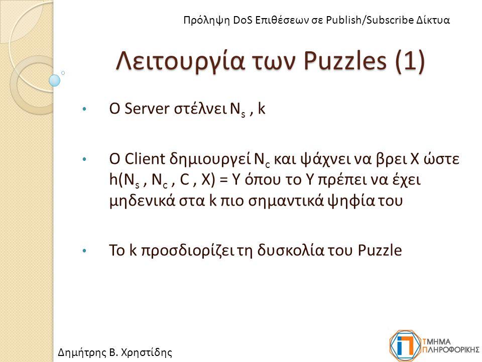 Λειτουργία των Puzzles (1) Ο Server στέλνει N s, k O Client δημιουργεί N c και ψάχνει να βρει X ώστε h(N s, N c, C, X) = Y όπου το Υ πρέπει να έχει μηδενικά στα k πιο σημαντικά ψηφία του Το k προσδιορίζει τη δυσκολία του Puzzle Δημήτρης Β.