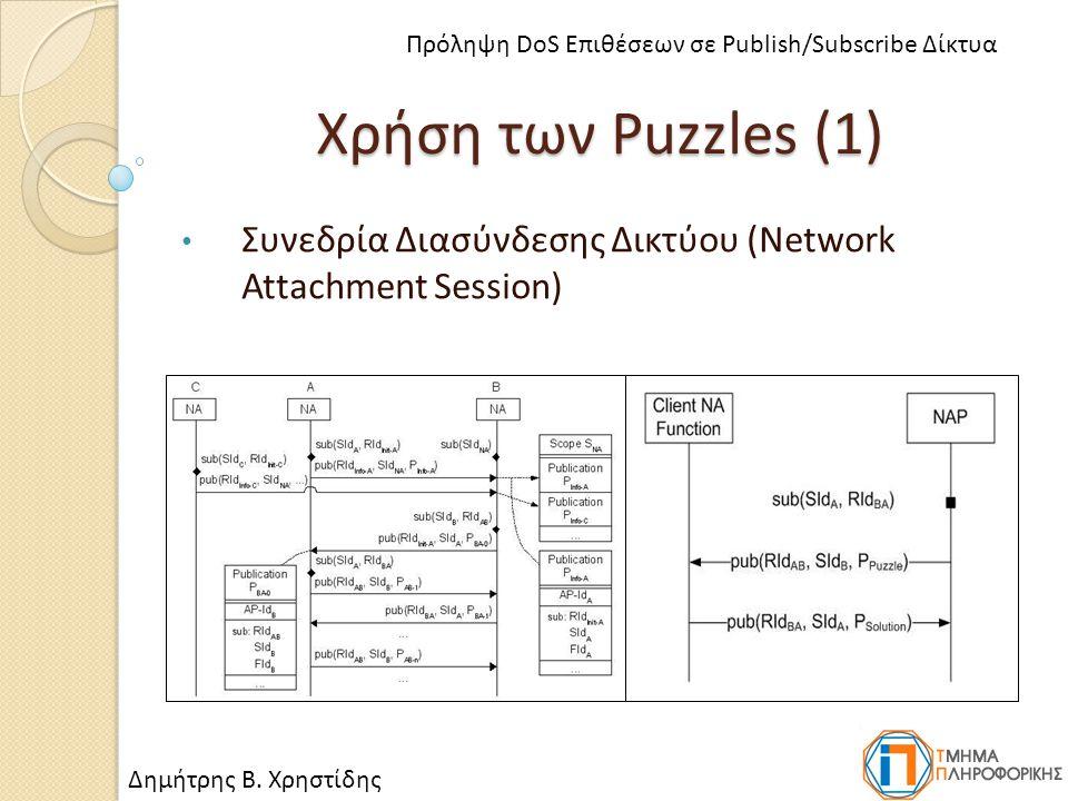 Χρήση των Puzzles (1) Συνεδρία Διασύνδεσης Δικτύου (Network Attachment Session) Δημήτρης Β.