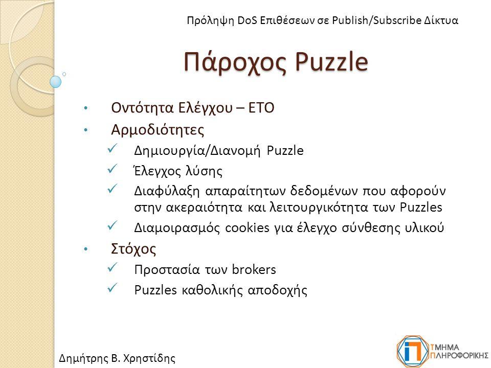 Πάροχος Puzzle Οντότητα Ελέγχου – ΕΤΟ Αρμοδιότητες Δημιουργία/Διανομή Puzzle Έλεγχος λύσης Διαφύλαξη απαραίτητων δεδομένων που αφορούν στην ακεραιότητα και λειτουργικότητα των Puzzles Διαμοιρασμός cookies για έλεγχο σύνθεσης υλικού Στόχος Προστασία των brokers Puzzles καθολικής αποδοχής Δημήτρης Β.