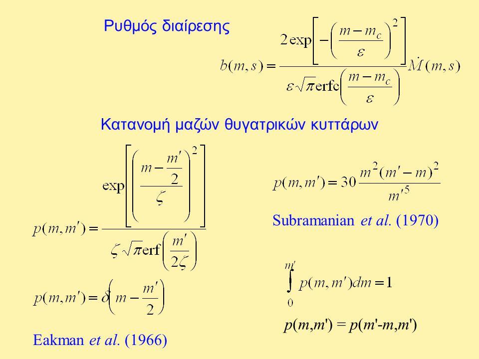 Eakman et al. (1966) Subramanian et al.