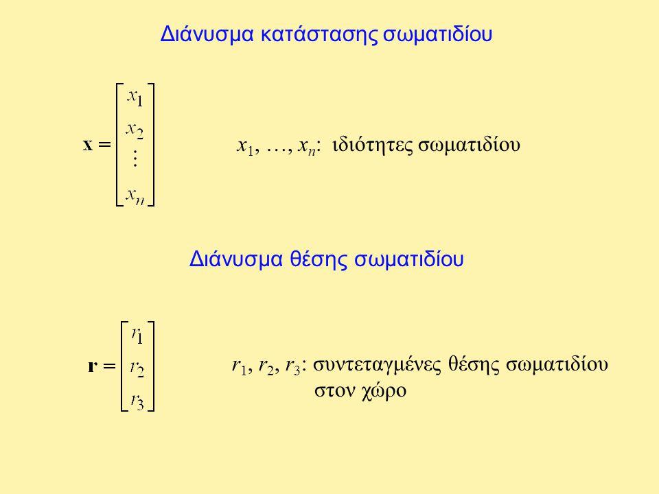 Διάνυσμα κατάστασης σωματιδίου x 1, …, x n : ιδιότητες σωματιδίου Διάνυσμα θέσης σωματιδίου r 1, r 2, r 3 : συντεταγμένες θέσης σωματιδίου στον χώρο