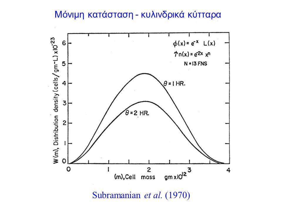 Μόνιμη κατάσταση - κυλινδρικά κύτταρα Subramanian et al. (1970)