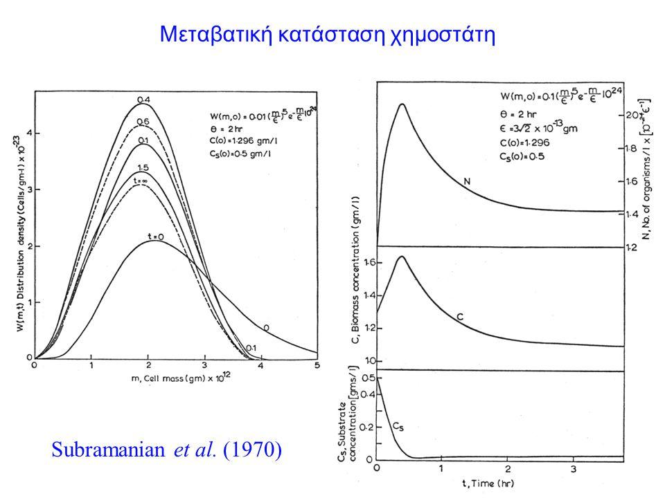Subramanian et al. (1970) Μεταβατική κατάσταση χημοστάτη