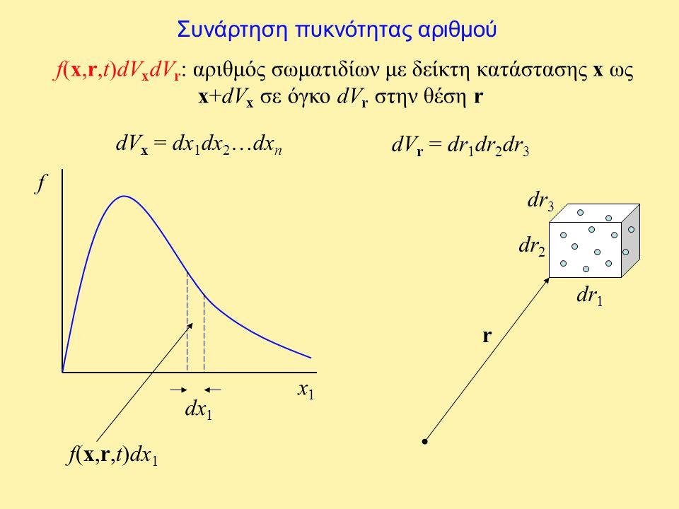 Συνάρτηση πυκνότητας αριθμού f(x,r,t)dV x dV r : αριθμός σωματιδίων με δείκτη κατάστασης x ως x+dV x σε όγκο dV r στην θέση r dV x = dx 1 dx 2 …dx n dV r = dr 1 dr 2 dr 3 f x1x1 dx 1 f(x,r,t)dx 1 r dr 1 dr 2 dr 3