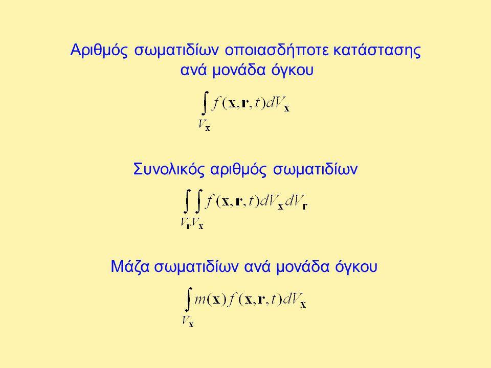 Αριθμός σωματιδίων οποιασδήποτε κατάστασης ανά μονάδα όγκου Συνολικός αριθμός σωματιδίων Μάζα σωματιδίων ανά μονάδα όγκου