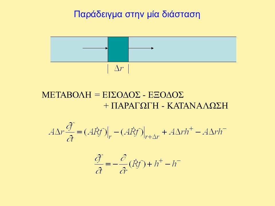 Παράδειγμα στην μία διάσταση ΜΕΤΑΒΟΛΗ = ΕΙΣΟΔΟΣ - ΕΞΟΔΟΣ + ΠΑΡΑΓΩΓΗ - ΚΑΤΑΝΑΛΩΣΗ