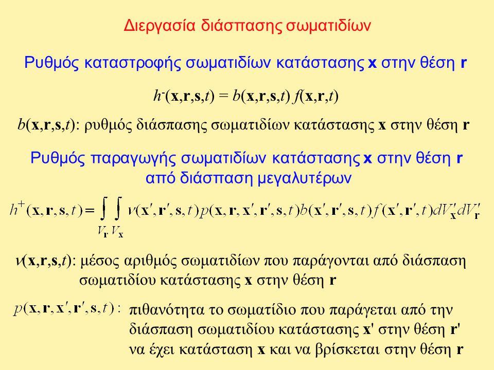Διεργασία διάσπασης σωματιδίων b(x,r,s,t): ρυθμός διάσπασης σωματιδίων κατάστασης x στην θέση r Ρυθμός καταστροφής σωματιδίων κατάστασης x στην θέση r h - (x,r,s,t) = b(x,r,s,t) f(x,r,t) Ρυθμός παραγωγής σωματιδίων κατάστασης x στην θέση r από διάσπαση μεγαλυτέρων (x,r,s,t): μέσος αριθμός σωματιδίων που παράγονται από διάσπαση σωματιδίου κατάστασης x στην θέση r πιθανότητα το σωματίδιο που παράγεται από την διάσπαση σωματιδίου κατάστασης x στην θέση r να έχει κατάσταση x και να βρίσκεται στην θέση r