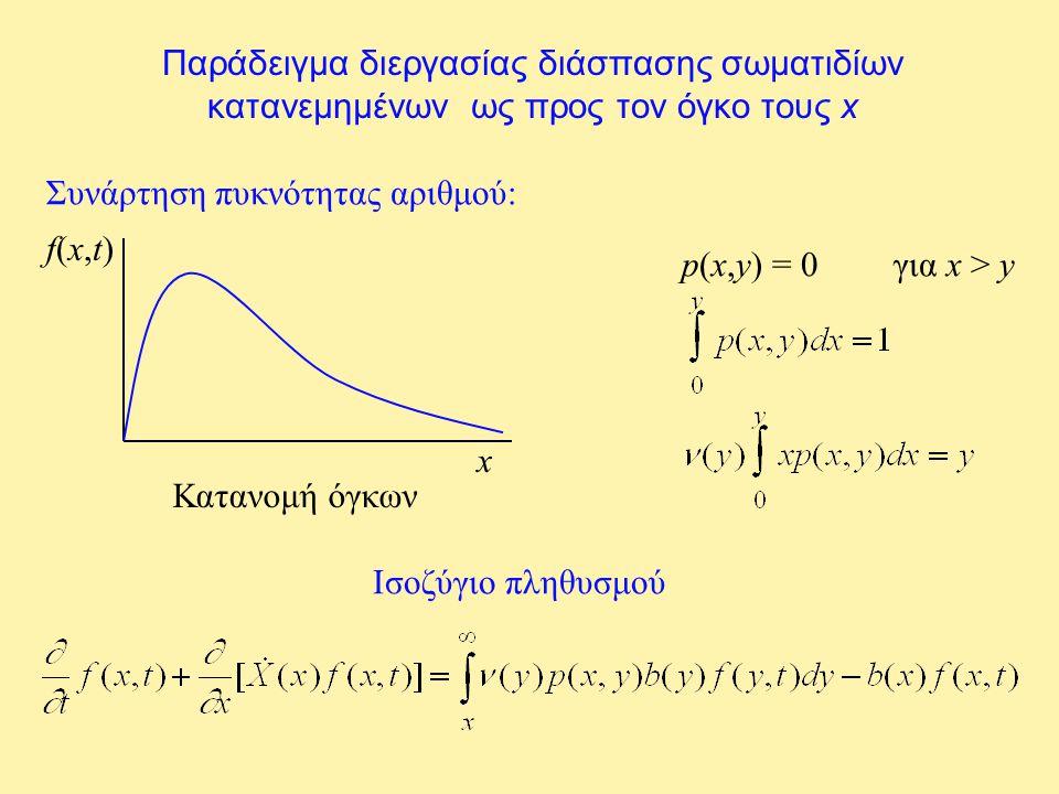 Παράδειγμα διεργασίας διάσπασης σωματιδίων κατανεμημένων ως προς τον όγκο τους x Συνάρτηση πυκνότητας αριθμού: p(x,y) = 0για x > y Ισοζύγιο πληθυσμού x f(x,t)f(x,t) Κατανομή όγκων