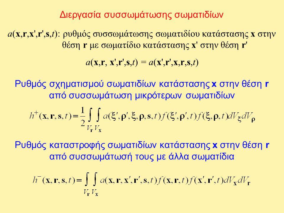 Διεργασία συσσωμάτωσης σωματιδίων a(x,r,x ,r ,s,t): ρυθμός συσσωμάτωσης σωματιδίου κατάστασης x στην θέση r με σωματίδιο κατάστασης x στην θέση r Ρυθμός σχηματισμού σωματιδίων κατάστασης x στην θέση r από συσσωμάτωση μικρότερων σωματιδίων a(x,r, x ,r ,s,t) = a(x ,r ,x,r,s,t) Ρυθμός καταστροφής σωματιδίων κατάστασης x στην θέση r από συσσωμάτωσή τους με άλλα σωματίδια