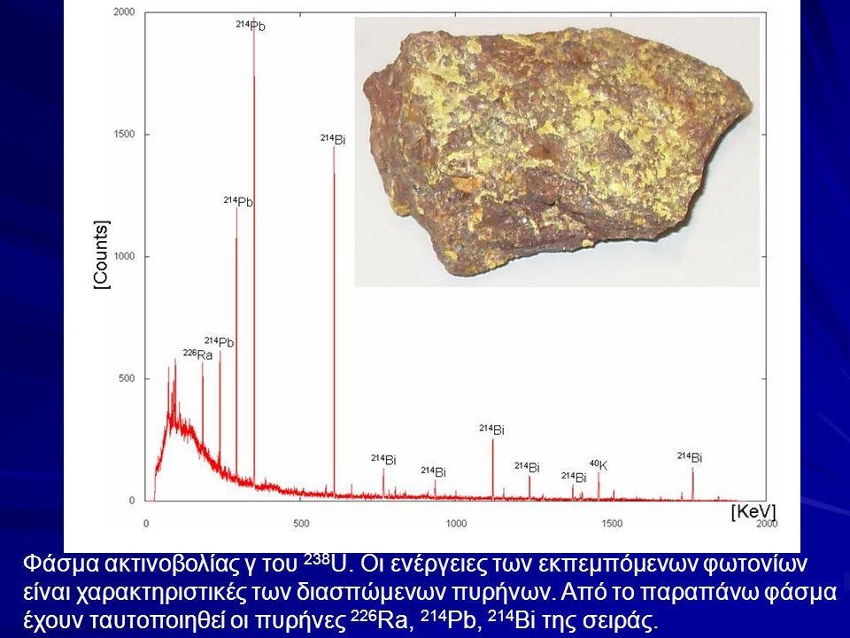 Φάσμα ακτινοβολίας γ του 238 U. Οι ενέργειες των εκπεμπόμενων φωτονίων είναι χαρακτηριστικές των διασπώμενων πυρήνων. Από το παραπάνω φάσμα έχουν ταυτ