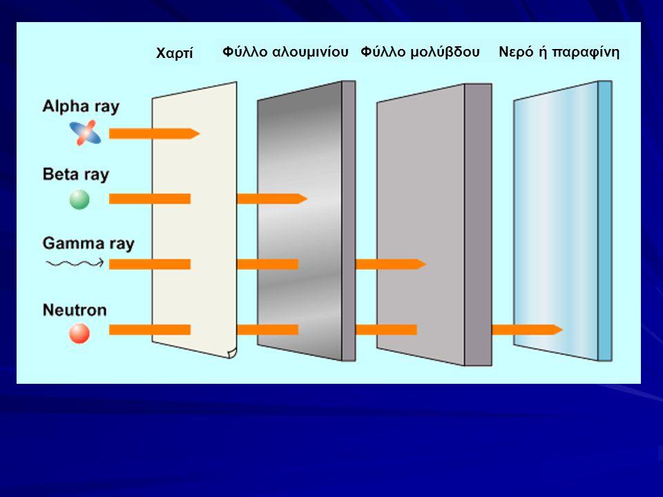 Χαρτί Φύλλο αλουμινίουΦύλλο μολύβδουΝερό ή παραφίνη