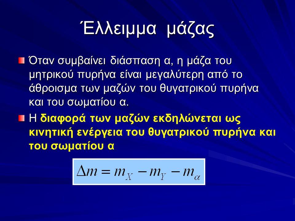 Έλλειμμα μάζας Όταν συμβαίνει διάσπαση α, η μάζα του μητρικού πυρήνα είναι μεγαλύτερη από το άθροισμα των μαζών του θυγατρικού πυρήνα και του σωματίου