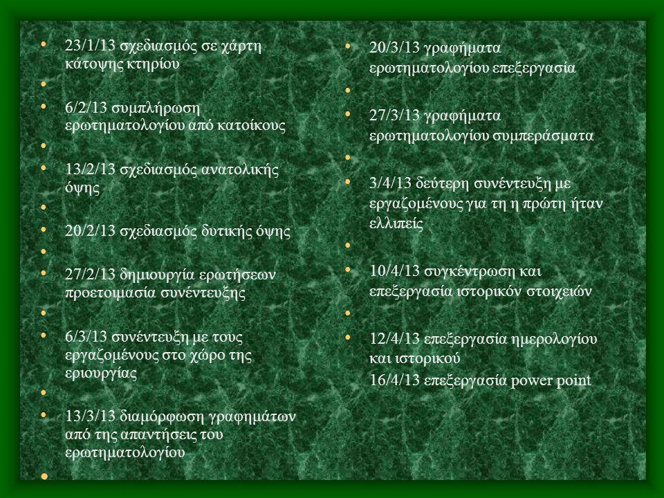 23/1/13 σχεδιασμός σε χάρτη κάτοψης κτηρίου 6/2/13 συμπλήρωση ερωτηματολογίου από κατοίκους 13/2/13 σχεδιασμός ανατολικής όψης 20/2/13 σχεδιασμός δυτικής όψης 27/2/13 δημιουργία ερωτήσεων προετοιμασία συνέντευξης 6/3/13 συνέντευξη με τους εργαζομένους στο χώρο της εριουργίας 13/3/13 διαμόρφωση γραφημάτων από της απαντήσεις του ερωτηματολογίου 20/3/13 γραφήματα ερωτηματολογίου επεξεργασία 27/3/13 γραφήματα ερωτηματολογίου συμπεράσματα 3/4/13 δεύτερη συνέντευξη με εργαζομένους για τη η πρώτη ήταν ελλιπείς 10/4/13 συγκέντρωση και επεξεργασία ιστορικόν στοιχειών 12/4/13 επεξεργασία ημερολογίου και ιστορικού 16/4/13 επεξεργασία power point
