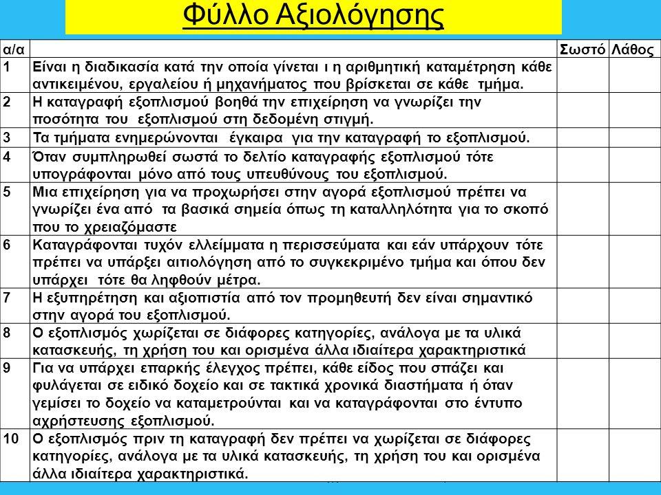 Φύλλο Αξιολόγησης ΙΩΑΝΝΗΣ ΑΝΔΡΕΟΥ(Β.Δ.)- ΧΑΡΑΛΑΜΠΟΣ ΑΝΤΩΝΙΟΥ 16 α/αΣωστόΛάθος 1 Είναι η διαδικασία κατά την οποία γίνεται ι η αριθμητική καταμέτρηση κ