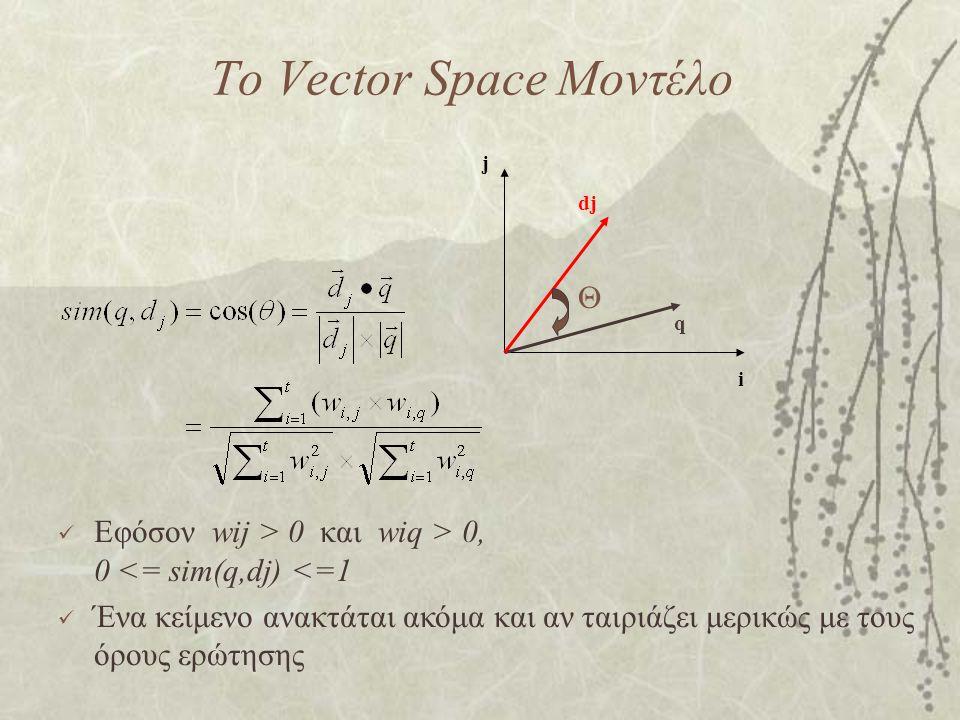 Το Vector Space Μοντέλο i j dj q  Εφόσον wij > 0 και wiq > 0, 0 <= sim(q,dj) <=1 Ένα κείμενο ανακτάται ακόμα και αν ταιριάζει μερικώς με τους όρους ερώτησης