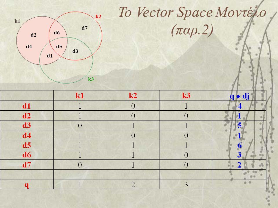 Το Vector Space Μοντέλο (παρ.2) d1 d2 d3 d4d5 d6 d7 k1 k2 k3