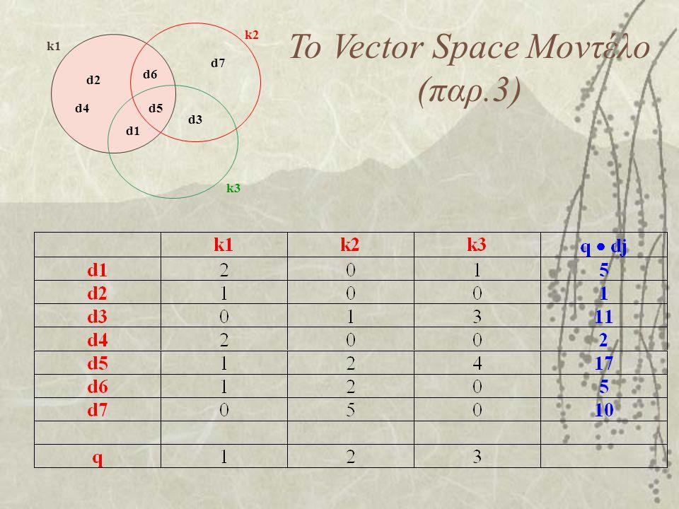 Το Vector Space Μοντέλο (παρ.3) d1 d2 d3 d4d5 d6 d7 k1 k2 k3