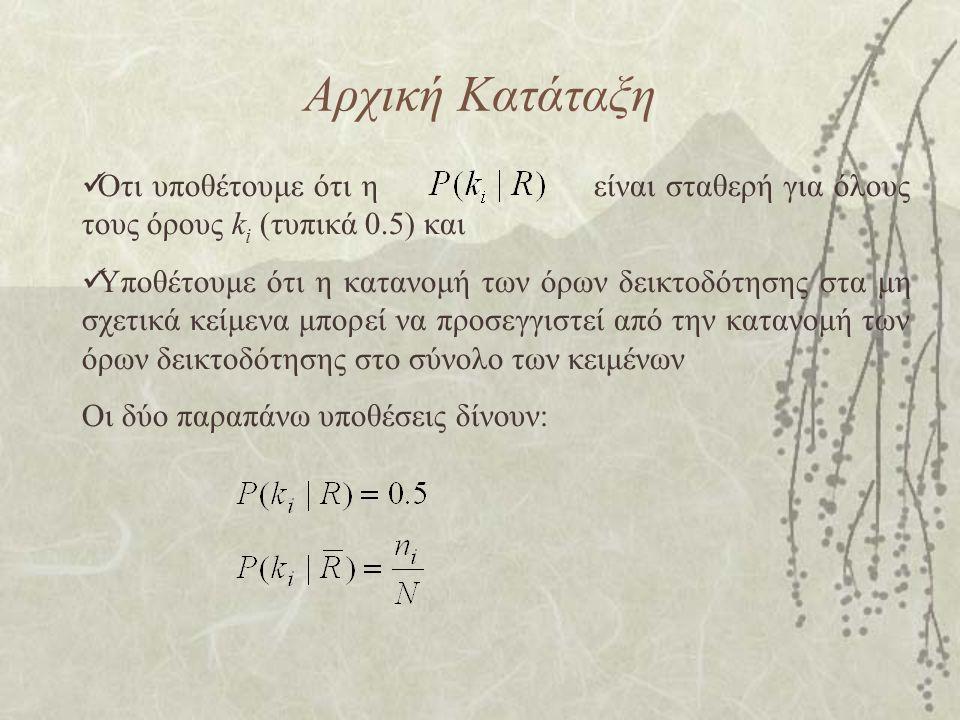 Αρχική Κατάταξη Ότι υποθέτουμε ότι η είναι σταθερή για όλους τους όρους k i (τυπικά 0.5) και Υποθέτουμε ότι η κατανομή των όρων δεικτοδότησης στα μη σχετικά κείμενα μπορεί να προσεγγιστεί από την κατανομή των όρων δεικτοδότησης στο σύνολο των κειμένων Οι δύο παραπάνω υποθέσεις δίνουν: