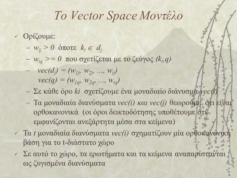 Το Vector Space Μοντέλο Ορίζουμε: –w ij > 0 όποτε k i  d j –w iq >= 0 που σχετίζεται με το ζεύγος (k i,q) – vec(d j ) = (w 1j, w 2j,..., w tj ) vec(q) = (w 1q, w 2q,..., w tq ) –Σε κάθε όρο ki σχετίζουμε ένα μοναδιαίο διάνυσμα vec(i) –Τα μοναδιαία διανύσματα vec(i) και vec(j) θεωρούμε ότι είναι ορθοκανονικά (οι όροι δεικτοδότησης υποθέτουμε ότι εμφανίζονται ανεξάρτητα μέσα στα κείμενα) Τα t μοναδιαία διανύσματα vec(i) σχηματίζουν μία ορθοκανονική βάση για το t-διάστατο χώρο Σε αυτό το χώρο, τα ερωτήματα και τα κείμενα αναπαρίστανται ως ζυγισμένα διανύσματα