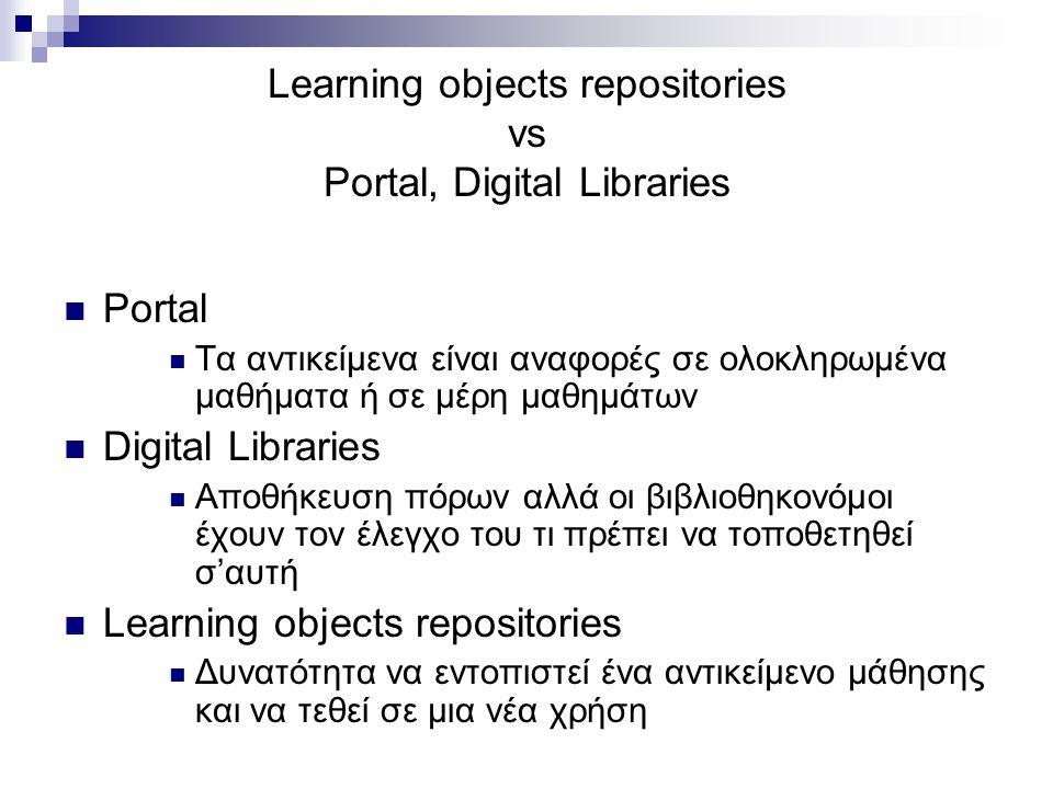 Learning objects repositories vs Portal, Digital Libraries Portal Τα αντικείμενα είναι αναφορές σε ολοκληρωμένα μαθήματα ή σε μέρη μαθημάτων Digital Libraries Αποθήκευση πόρων αλλά οι βιβλιοθηκονόμοι έχουν τον έλεγχο του τι πρέπει να τοποθετηθεί σ'αυτή Learning objects repositories Δυνατότητα να εντοπιστεί ένα αντικείμενο μάθησης και να τεθεί σε μια νέα χρήση