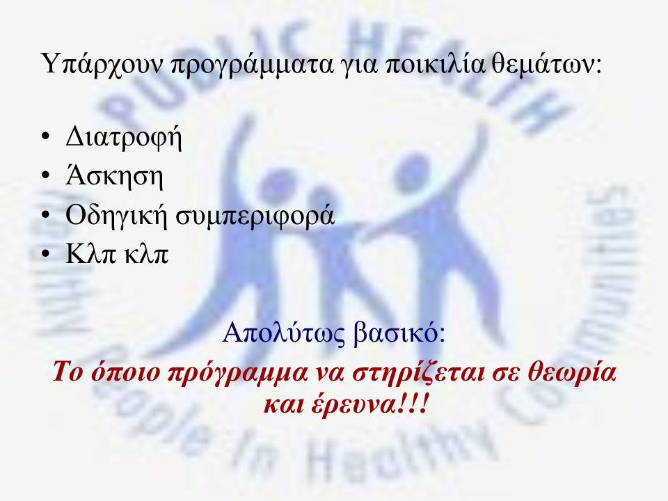 Υπάρχουν προγράμματα για ποικιλία θεμάτων: Διατροφή Άσκηση Οδηγική συμπεριφορά Κλπ κλπ Απολύτως βασικό: Το όποιο πρόγραμμα να στηρίζεται σε θεωρία και έρευνα!!!