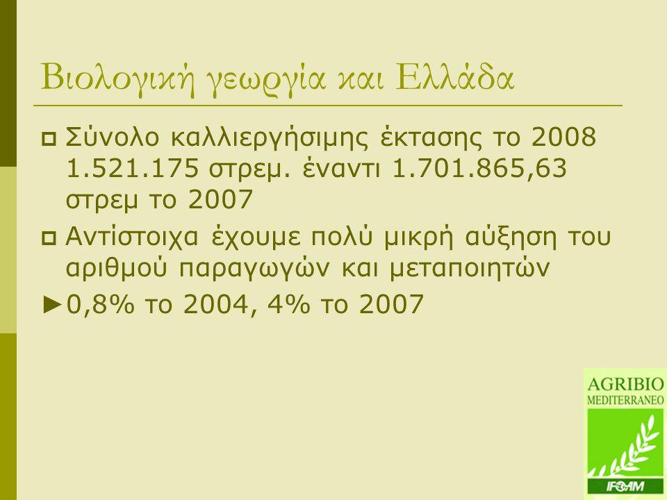 Βιολογική γεωργία και Ελλάδα  Σύνολο καλλιεργήσιμης έκτασης το 2008 1.521.175 στρεμ.