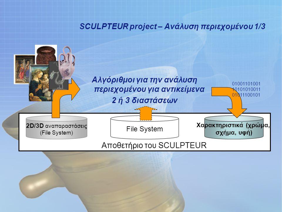 11 SCULPTEUR project – Ανάλυση περιεχομένου 1/3 2D/3D αναπαραστάσεις (File System) Χαρακτηριστικά (χρώμα, σχήμα, υφή) Αποθετήριο του SCULPTEUR Αλγόριθμοι για την ανάλυση περιεχομένου για αντικείμενα 2 ή 3 διαστάσεων File System 01001101001 10101010011 01011100101