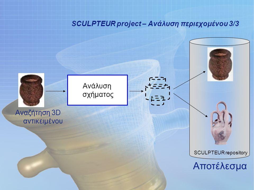 13 SCULPTEUR project – Ανάλυση περιεχομένου 3/3 Αναζήτηση 3D αντικειμένου Αποτέλεσμα Ανάλυση σχήματος SCULPTEUR repository