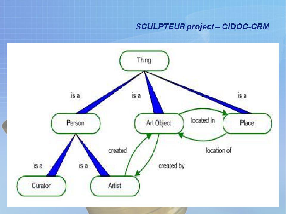 17 SCULPTEUR project – CIDOC-CRM
