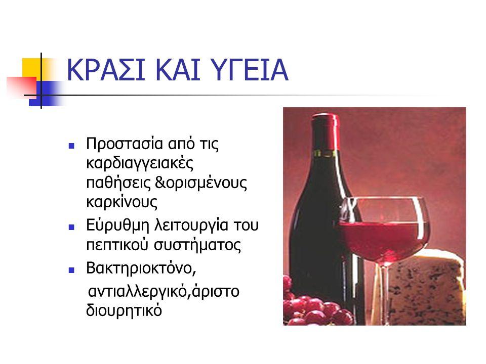Ασχοληθήκαμε επίσης με τη μέτρηση της οξύτητας του λευκού κρασιού