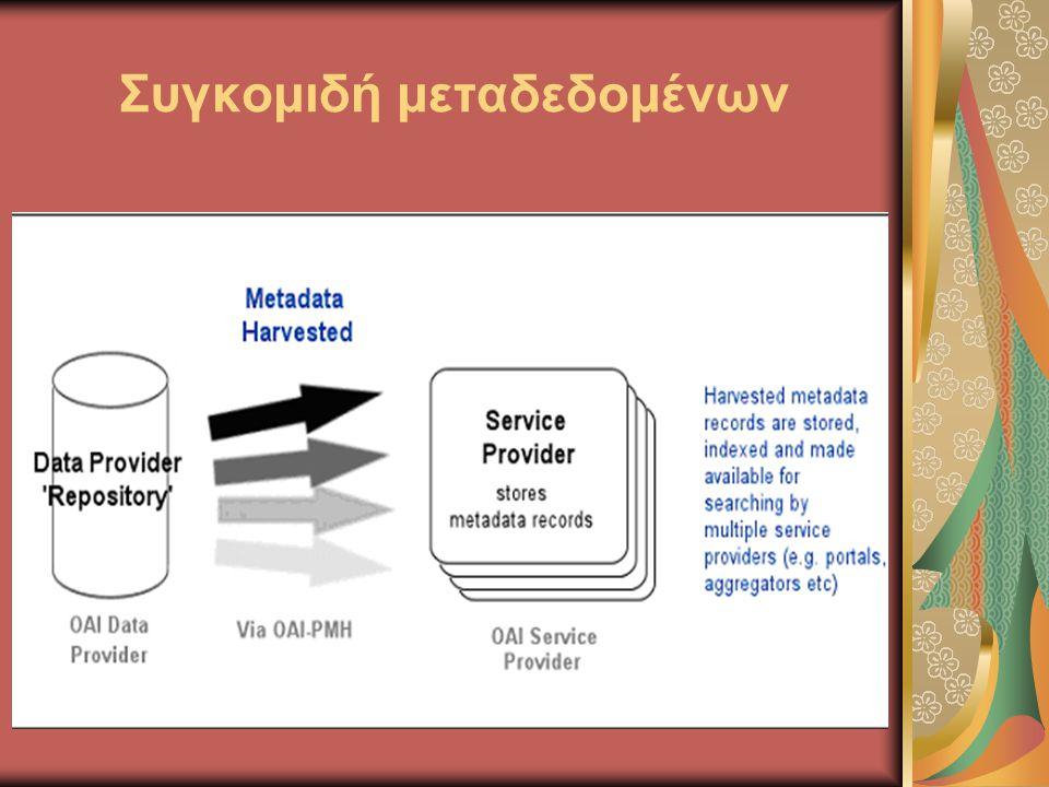 Β) με κατανεμημένη μορφή πρωτόκολλα Ζ39.50 ή SRU/SRW ερώτημα σε πραγματικό χρόνο στο interface βάσεις δεδομένων συνεργατικά σχήματα Τρόποι συλλογής μεταδεδομένων
