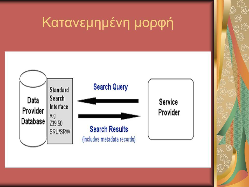 Σημασία του πρωτοκόλλου OAI-PMH Υποστηρίζει τη συγκέντρωση και μεταφορά μεταδεδομένων από μία υπηρεσία σε κάποια άλλη.
