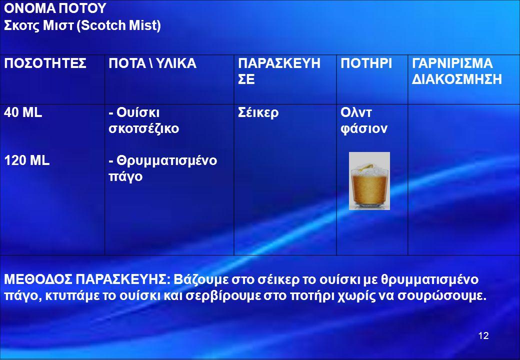 12 ΟΝΟΜΑ ΠΟΤΟΥ Σκοτς Μιστ (Scotch Mist) ΠΟΣΟΤΗΤΕΣΠΟΤΑ \ ΥΛΙΚΑΠΑΡΑΣΚΕΥΗ ΣΕ ΠΟΤΗΡΙΓΑΡΝΙΡΙΣΜΑ ΔΙΑΚΟΣΜΗΣΗ 40 ML 120 ML - Ουίσκι σκοτσέζικο - Θρυμματισμένο