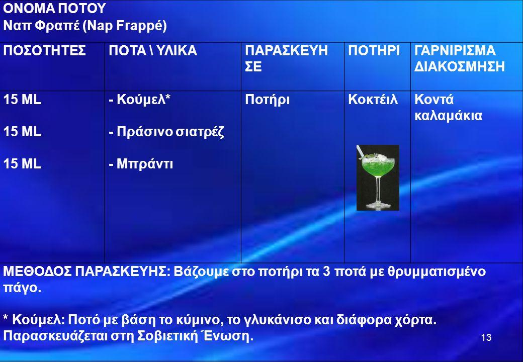 13 ΟΝΟΜΑ ΠΟΤΟΥ Ναπ Φραπέ (Nap Frappé) ΠΟΣΟΤΗΤΕΣΠΟΤΑ \ ΥΛΙΚΑΠΑΡΑΣΚΕΥΗ ΣΕ ΠΟΤΗΡΙΓΑΡΝΙΡΙΣΜΑ ΔΙΑΚΟΣΜΗΣΗ 15 ML - Κούμελ* - Πράσινο σιατρέζ - Μπράντι Ποτήρι