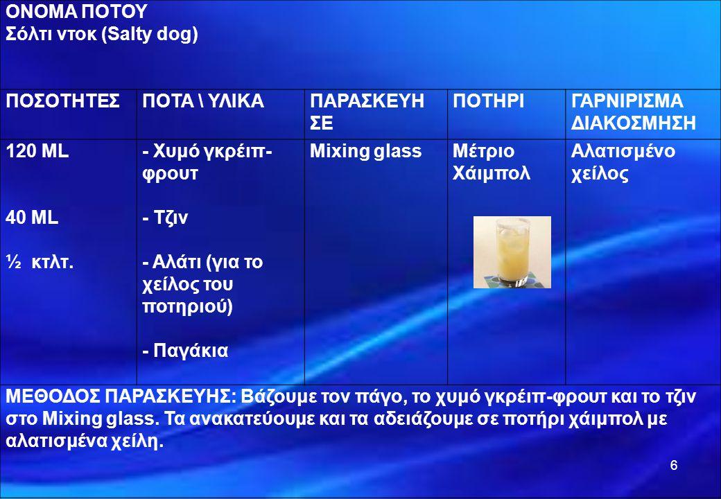 ΟΝΟΜΑ ΠΟΤΟΥ Σόλτι ντοκ (Salty dog) ΠΟΣΟΤΗΤΕΣΠΟΤΑ \ ΥΛΙΚΑΠΑΡΑΣΚΕΥΗ ΣΕ ΠΟΤΗΡΙΓΑΡΝΙΡΙΣΜΑ ΔΙΑΚΟΣΜΗΣΗ 120 ML 40 ML ½ κτλτ. - Χυμό γκρέιπ- φρουτ - Τζιν - Αλ