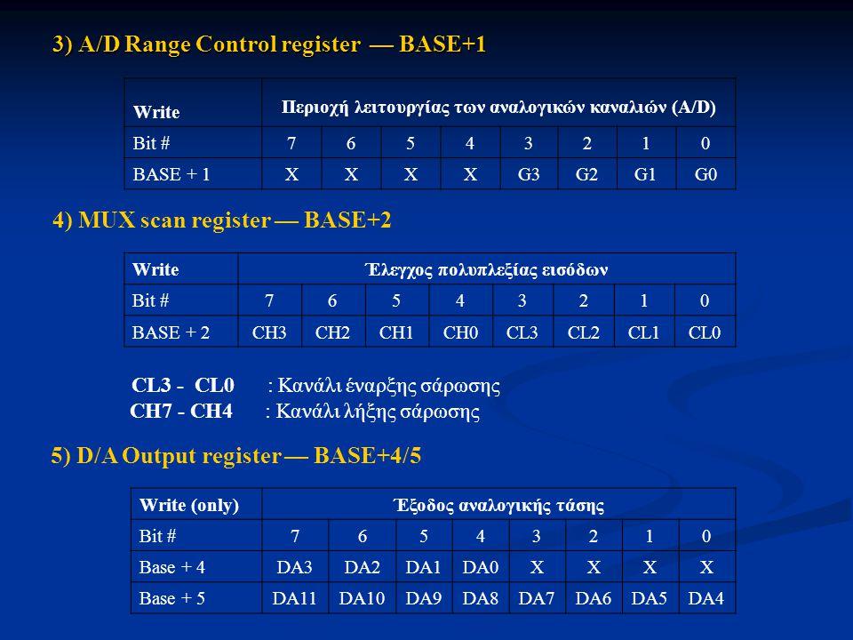 3) A/D Range Control register — BASE+1 Write Περιοχή λειτουργίας των αναλογικών καναλιών (A/D ) Bit #76543210 BASE + 1XXXXG3G2G1G0 4) MUX scan registe