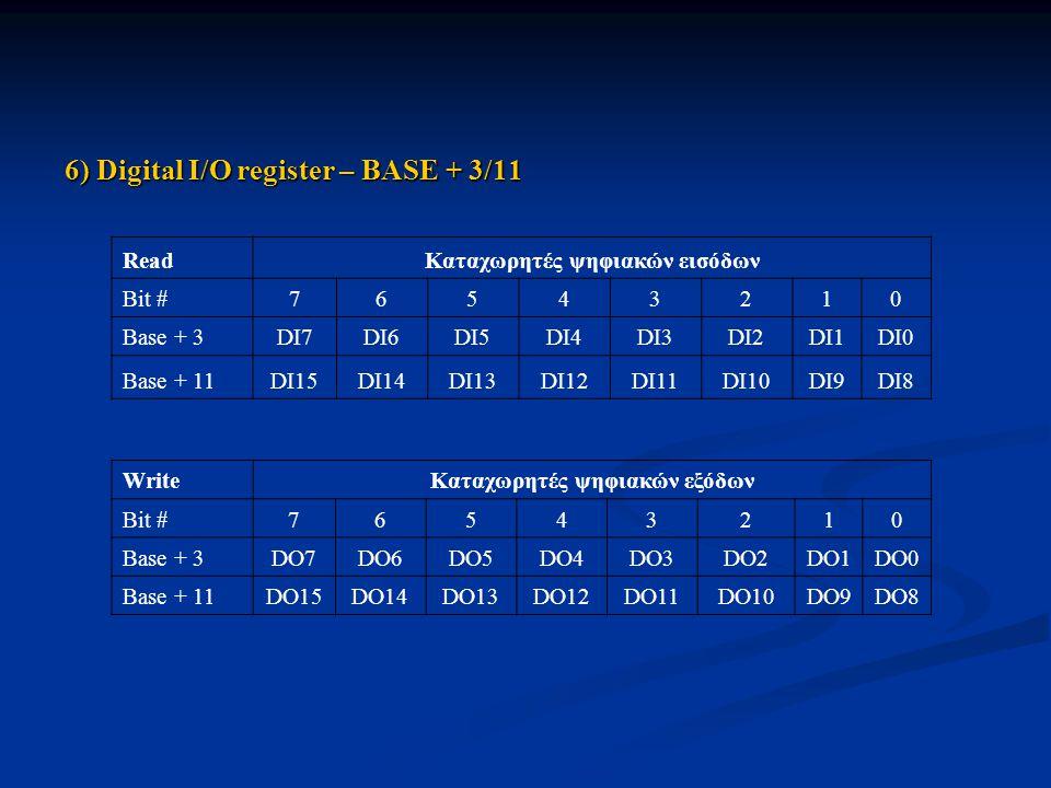 6) Digital I/O register – BASE + 3/11 ReadΚαταχωρητές ψηφιακών εισόδων Bit #76543210 Base + 3DΙ7DΙ6DΙ5DΙ4DΙ3DΙ2DΙ1DΙ0 Base + 11DΙ15DΙ14DΙ13DΙ12DΙ11DΙ1