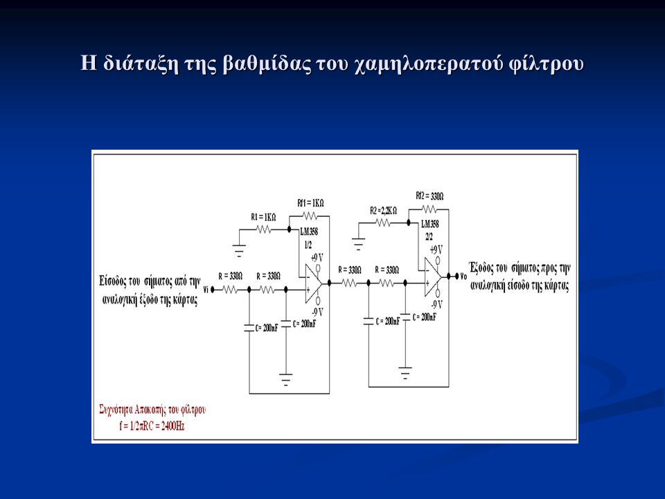 H διάταξη της βαθμίδας του χαμηλοπερατού φίλτρου
