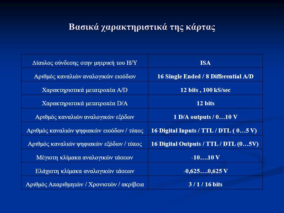 Δομή των βασικών καταχωρητών της κάρτας 1) A/D Data and Channel Number register – BASE+0/1 ReadΔεδομένα από την A/D μετατροπή και ο αριθμός καναλιού μέτρησης Bit #76543210 Base+0AD3AD2AD1AD0CH3CH2CH1CH0 Base+1AD11AD10AD9AD8AD7AD6AD5AD4 2) Software A/D Trigger register — BASE+0 WriteΜετατροπή A/D μέσω λογισμικού Bit #76543210 BASE + 0XXXXXXXX