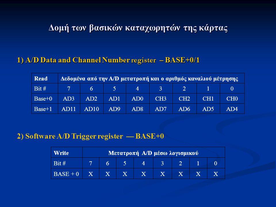 3) A/D Range Control register — BASE+1 Write Περιοχή λειτουργίας των αναλογικών καναλιών (A/D ) Bit #76543210 BASE + 1XXXXG3G2G1G0 4) MUX scan register — BASE+2 WriteΈλεγχος πολυπλεξίας εισόδων Bit #76543210 BASE + 2CH3CH2CH1CH0CL3CL2CL1CL0 CL3 - CL0 : Κανάλι έναρξης σάρωσης CH7 - CH4 : Κανάλι λήξης σάρωσης 5) D/A Output register — BASE+4/5 Write (only)Έξοδος αναλογικής τάσης Bit #76543210 Base + 4DA3DA2DA1DA0XXXX Base + 5DA11DA10DA9DA8DA7DA6DA5DA4
