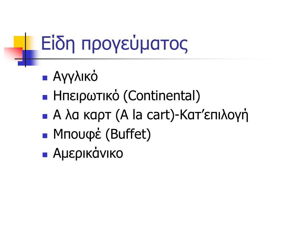 Είδη προγεύματος Αγγλικό Ηπειρωτικό (Continental) Α λα καρτ (A la cart)-Κατ'επιλογή Μπουφέ (Buffet) Αμερικάνικο