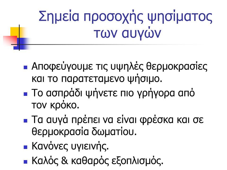 -Τσόφλι - Λεπτόρρευστο Ασπράδι -Κροκάδι Παχύρευστο Ασπράδι Θάλαμος Αέρα