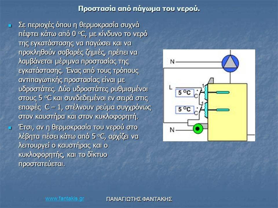 www.fantakis.gr ΠΑΝΑΓΙΩΤΗΣ ΦΑΝΤΑΚΗΣ Προστασία από πάγωμα του νερού. Σε περιοχές όπου η θερμοκρασία συχνά πέφτει κάτω από 0 ο C, με κίνδυνο το νερό της