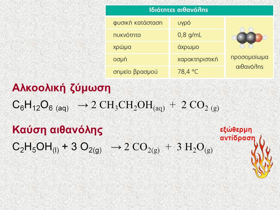 Αλκοολική ζύμωση C 6 H 12 O 6 (aq) → 2 CH 3 CH 2 OH (aq) + 2 CO 2 (g) Καύση αιθανόλης C 2 H 5 OΗ (l) + 3 Ο 2(g) → 2 CΟ 2(g) + 3 H 2 O (g) εξώθερμη αντ