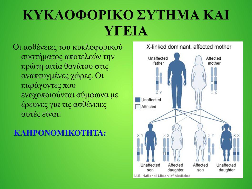 ΚΥΚΛΟΦΟΡΙΚΟ ΣΥΤΗΜΑ ΚΑΙ ΥΓΕΙΑ Οι ασθένειες του κυκλοφορικού συστήματος αποτελούν την πρώτη αιτία θανάτου στις αναπτυγμένες χώρες. Οι παράγοντες που ενο