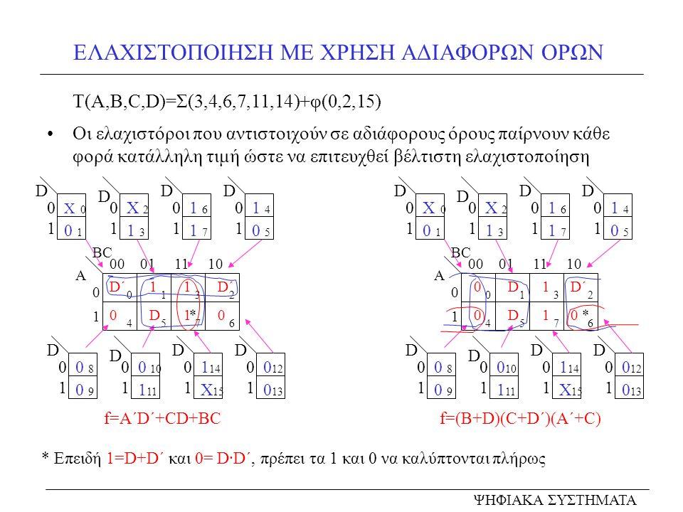 ΕΛΑΧΙΣΤΟΠΟΙΗΣΗ ΜΕ ΧΡΗΣΗ ΑΔΙΑΦΟΡΩΝ ΟΡΩΝ Τ(A,B,C,D)=Σ(3,4,6,7,11,14)+φ(0,2,15) Οι ελαχιστόροι που αντιστοιχούν σε αδιάφορους όρους παίρνουν κάθε φορά κα