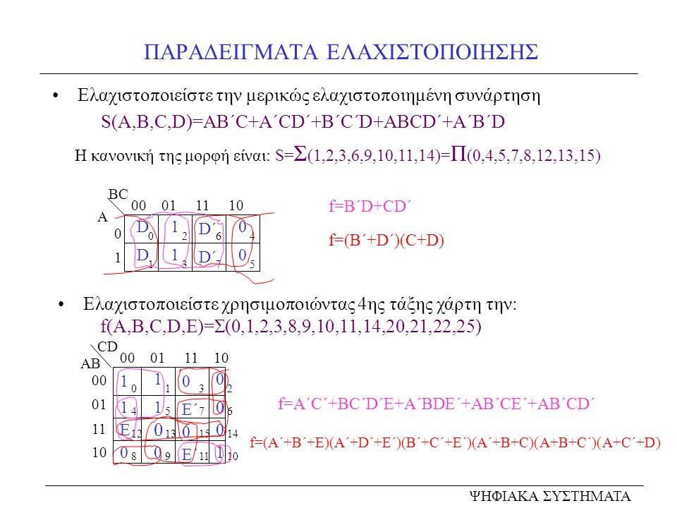 ΠΑΡΑΔΕΙΓΜΑΤΑ ΕΛΑΧΙΣΤΟΠΟΙΗΣΗΣ Ελαχιστοποιείστε την μερικώς ελαχιστοποιημένη συνάρτηση S(A,B,C,D)=AB΄C+A΄CD΄+B΄C΄D+ABCD΄+A΄B΄D 00 01 11 10 0101 A D10 D΄