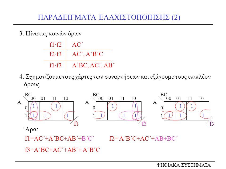 ΠΑΡΑΔΕΙΓΜΑΤΑ ΕΛΑΧΙΣΤΟΠΟΙΗΣΗΣ (2) 3. Πίνακας κοινών όρων f1·f2AC΄ f2·f3AC΄, A΄B΄C f1·f3A΄BC, AC΄, AB΄ 4. Σχηματίζουμε τους χάρτες των συναρτήσεων και ε